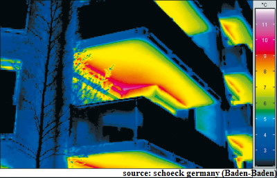 STRUCTURAL THERMAL BREAKS AT BALCONY